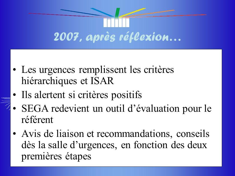 2007, après réflexion… Les urgences remplissent les critères hiérarchiques et ISAR. Ils alertent si critères positifs.