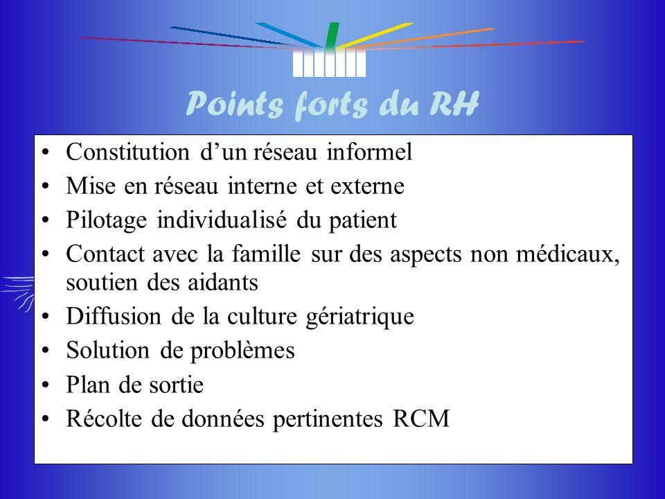 Points forts du RH Constitution d'un réseau informel