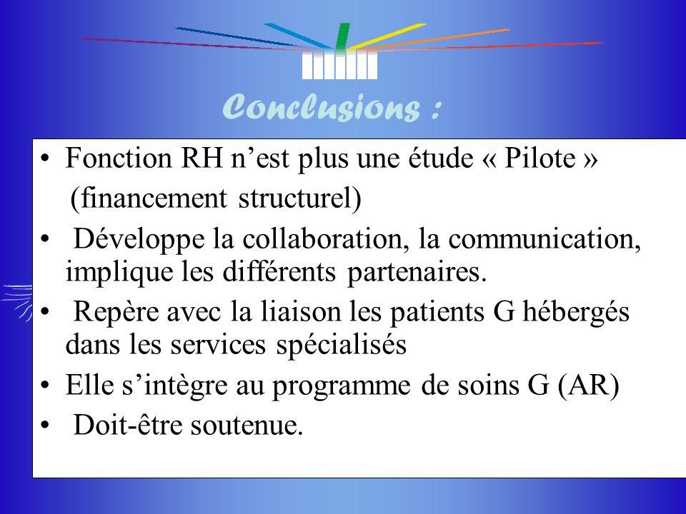 Conclusions : Fonction RH n'est plus une étude « Pilote »