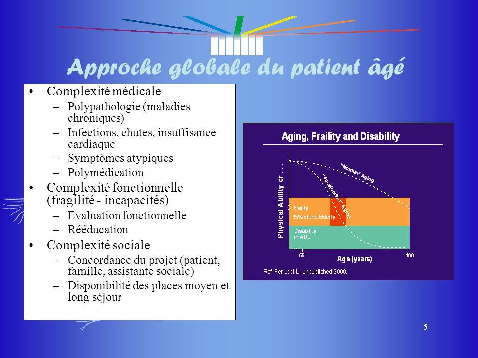 Approche globale du patient âgé