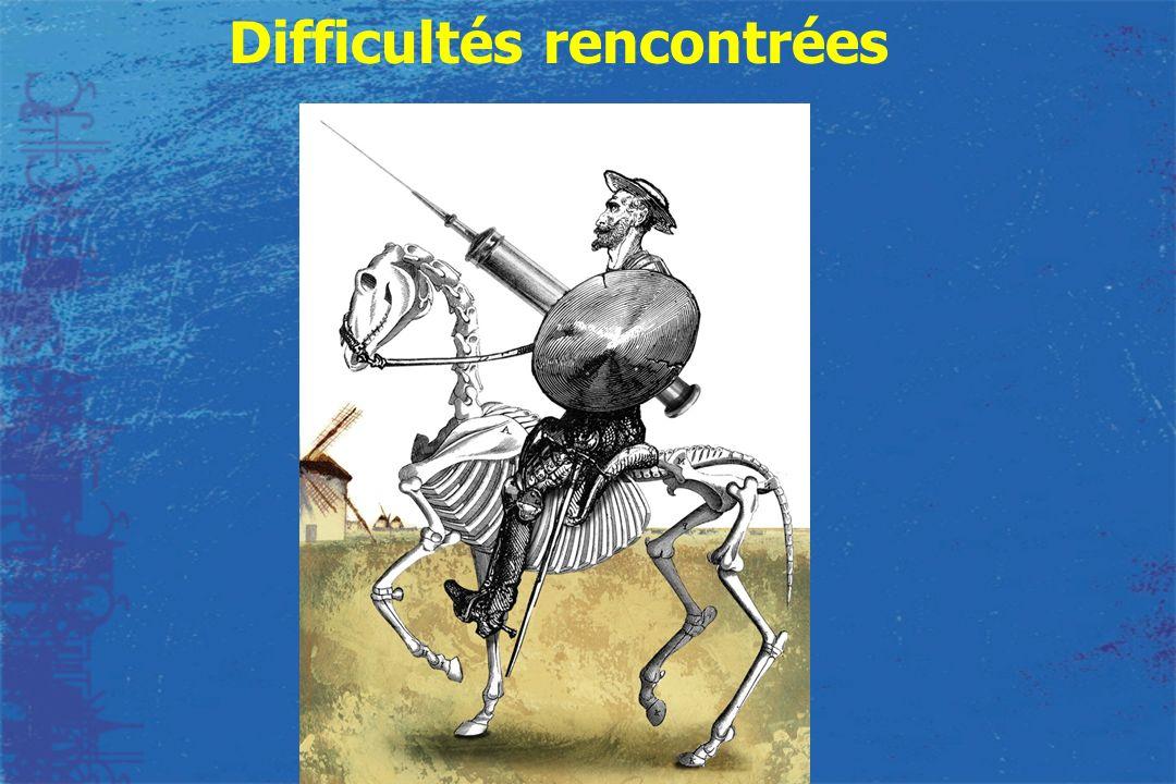 Difficultés rencontrées