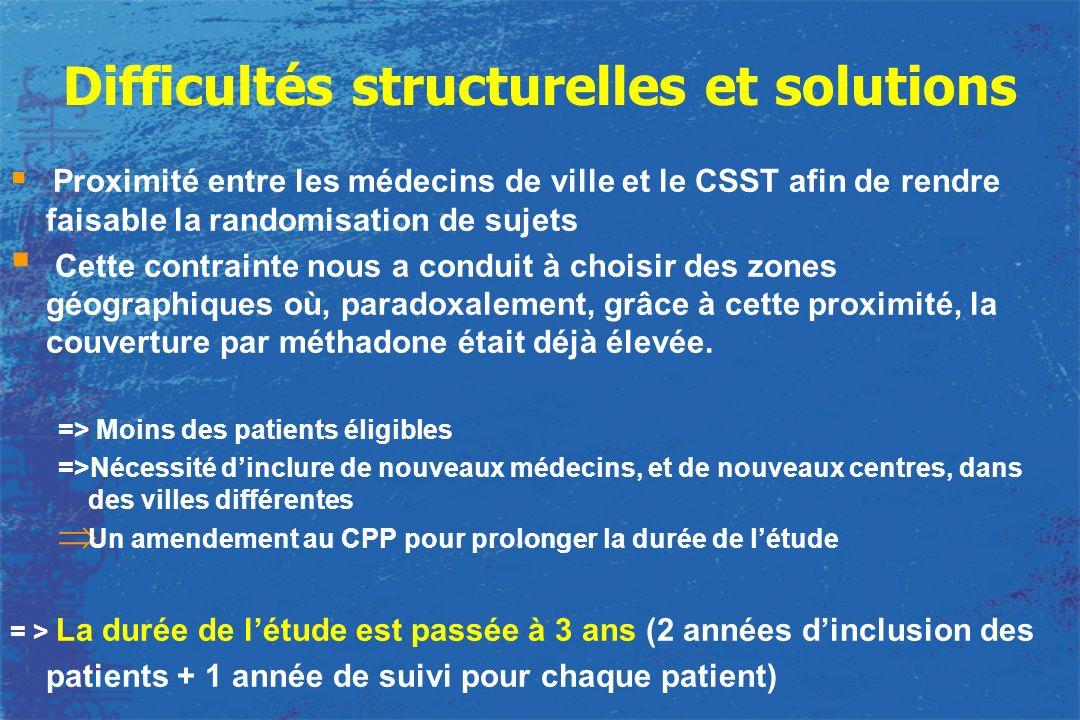 Difficultés structurelles et solutions
