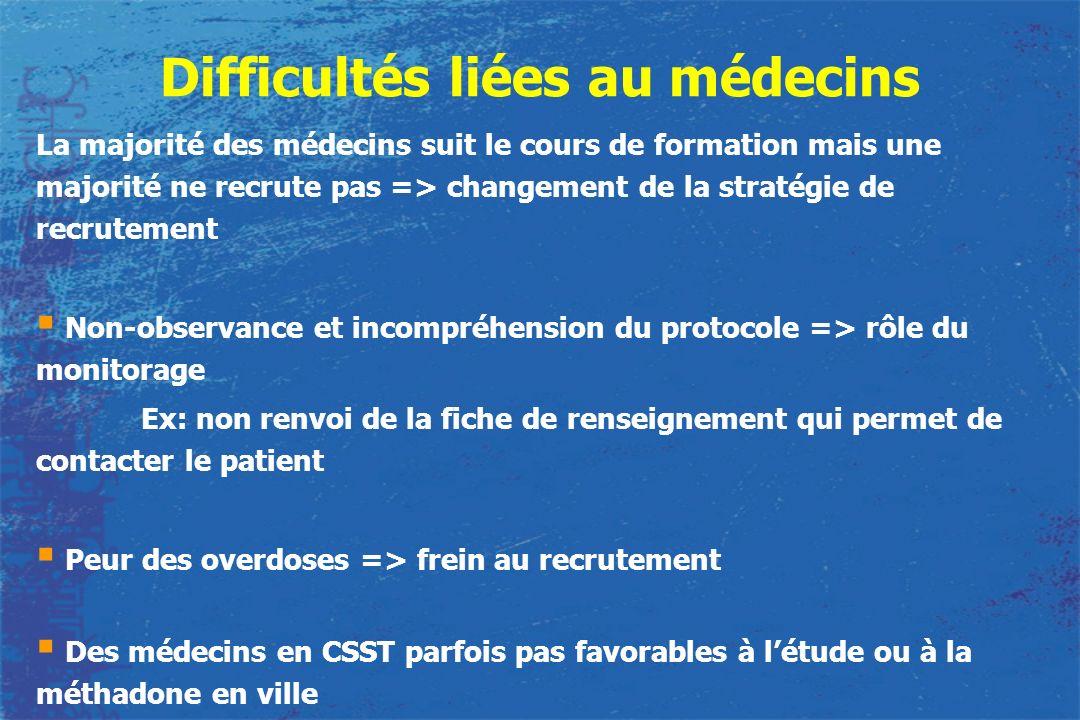 Difficultés liées au médecins