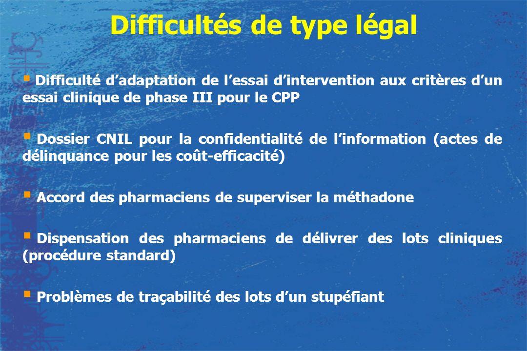 Difficultés de type légal