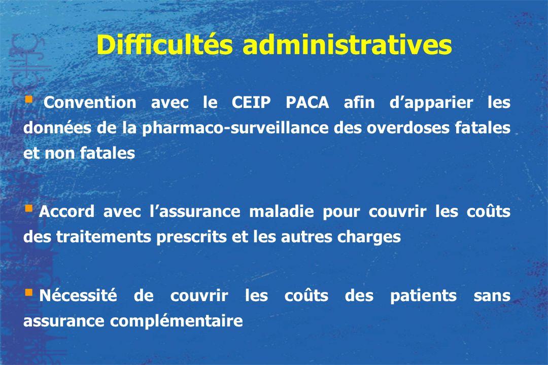 Difficultés administratives