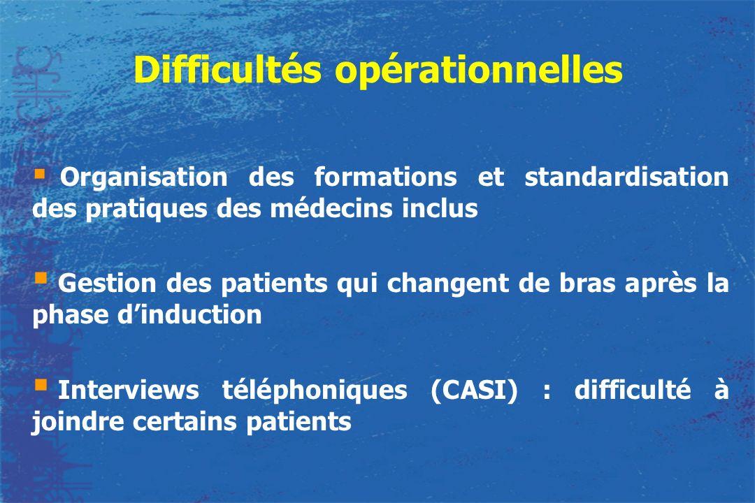 Difficultés opérationnelles