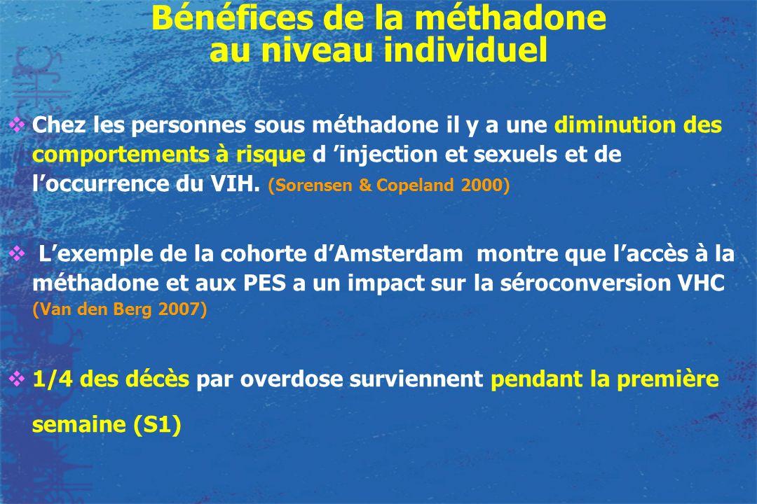Bénéfices de la méthadone au niveau individuel
