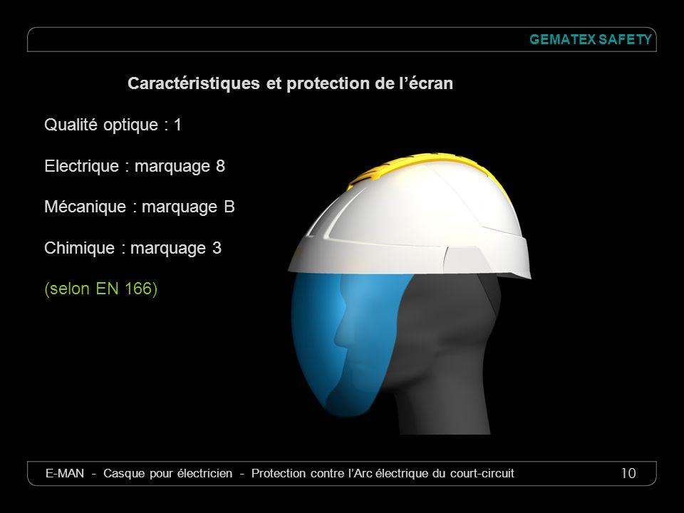 Caractéristiques et protection de l'écran
