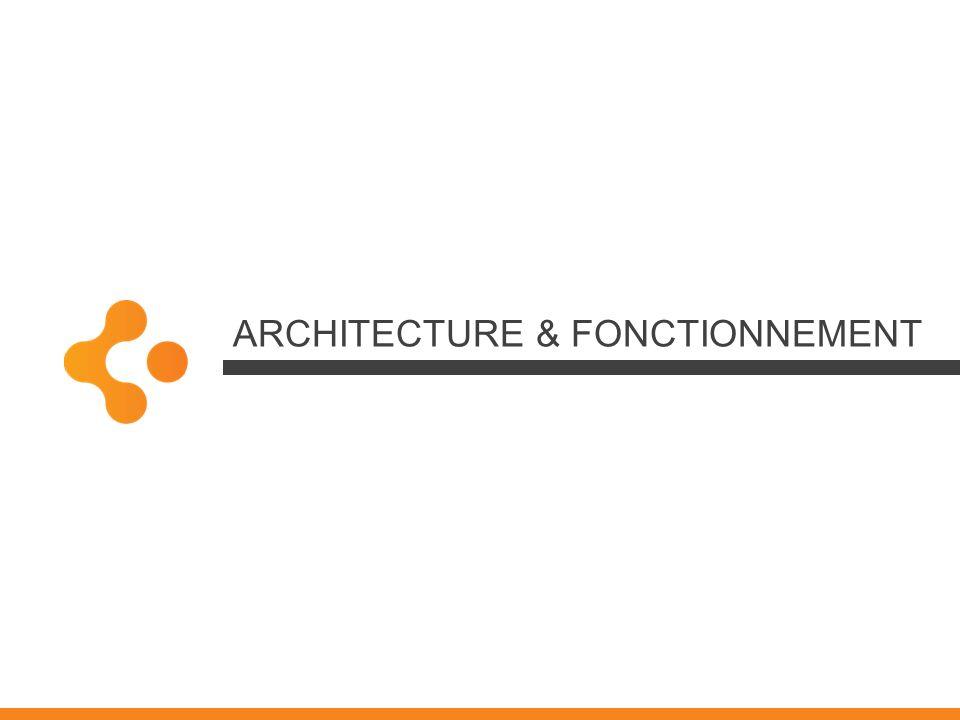 Architecture & fonctionnement