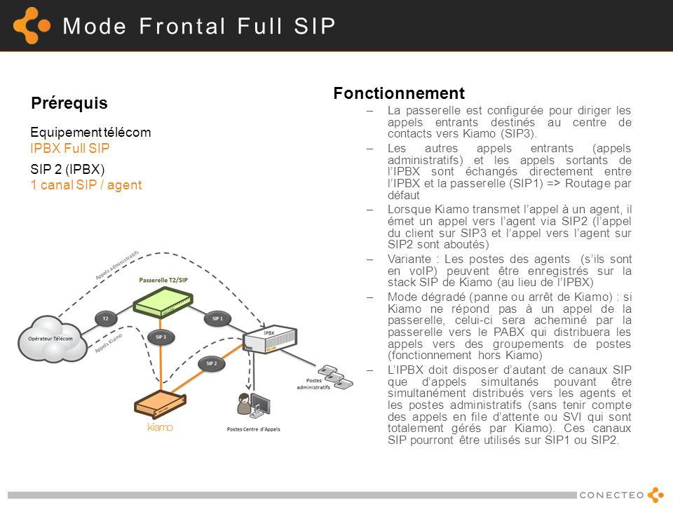 Mode Frontal Full SIP Fonctionnement Prérequis Equipement télécom