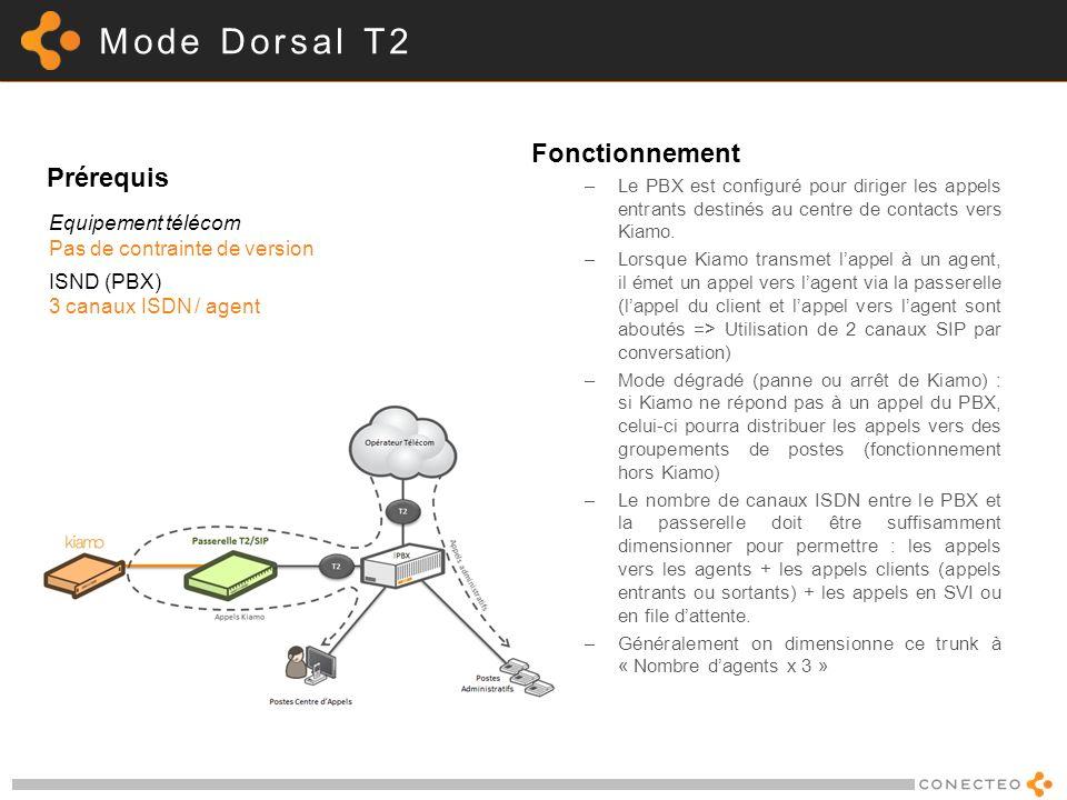 Mode Dorsal T2 Fonctionnement Prérequis Equipement télécom