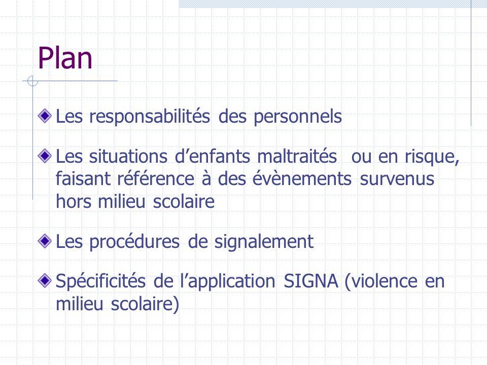 Plan Les responsabilités des personnels