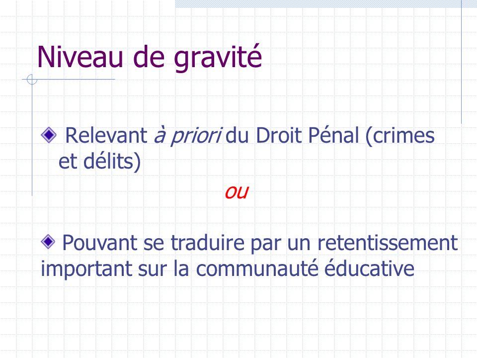 Niveau de gravité Relevant à priori du Droit Pénal (crimes et délits)