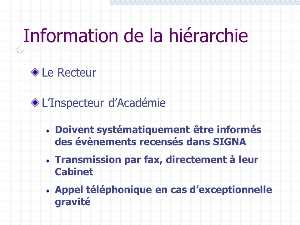Information de la hiérarchie
