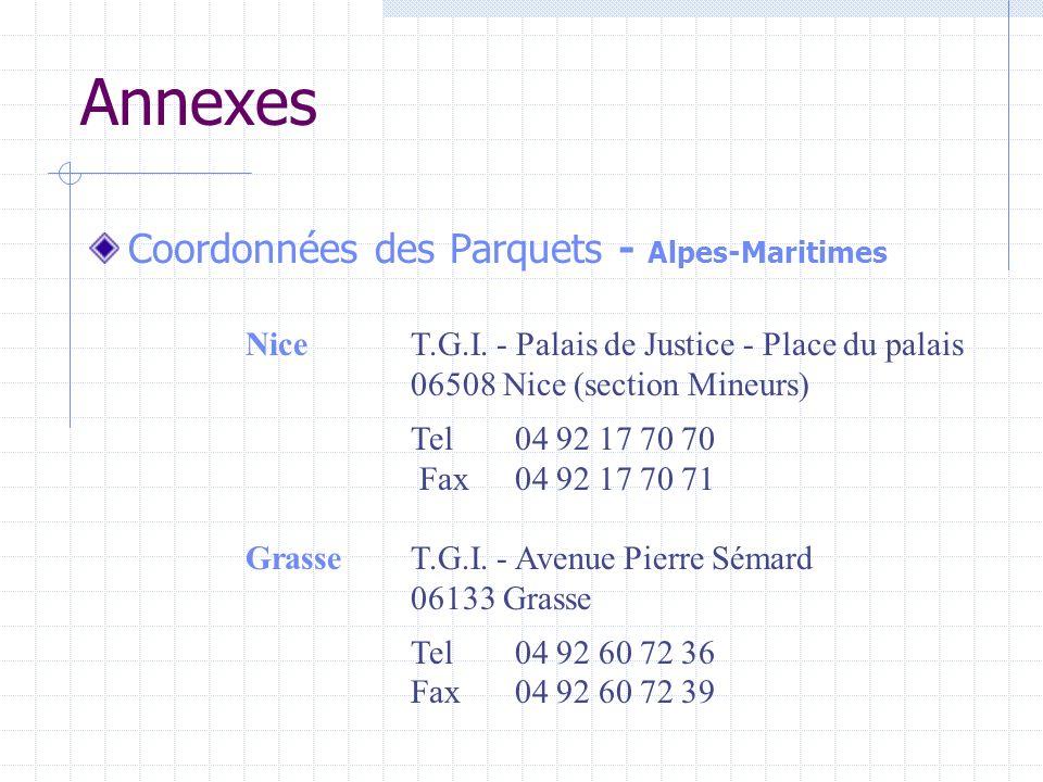 Annexes Coordonnées des Parquets - Alpes-Maritimes