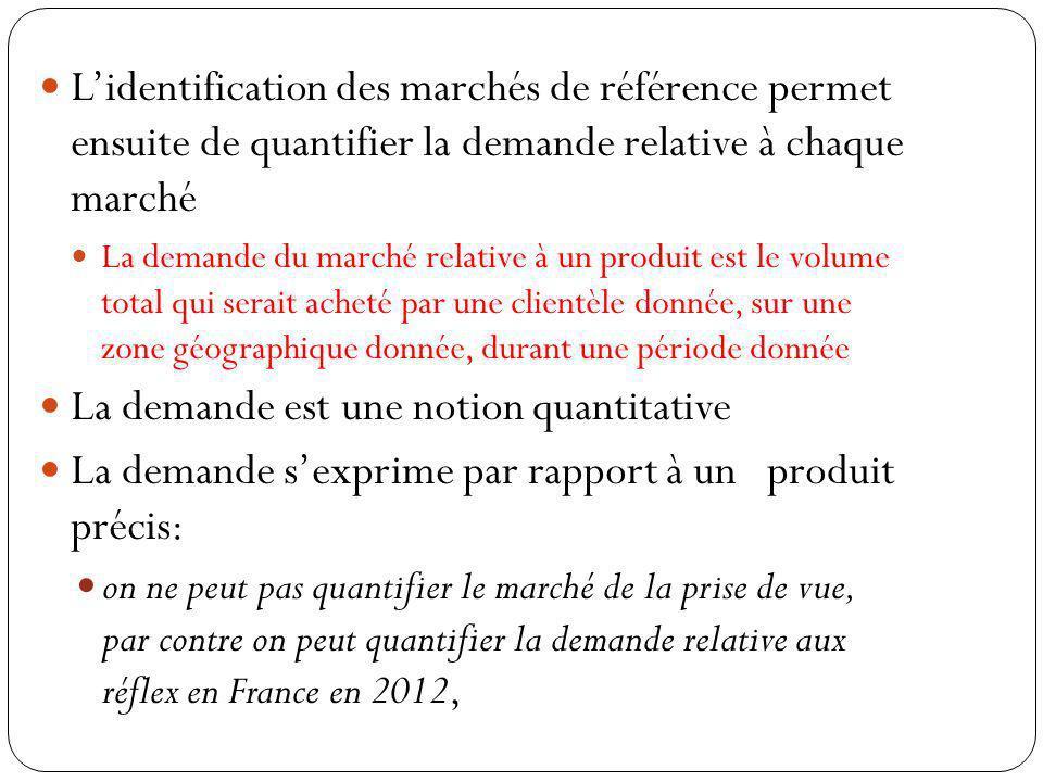 La demande est une notion quantitative