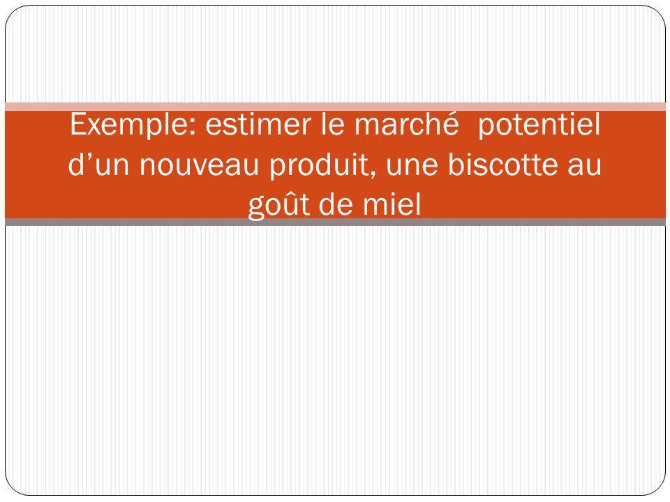 Exemple: estimer le marché potentiel d'un nouveau produit, une biscotte au goût de miel