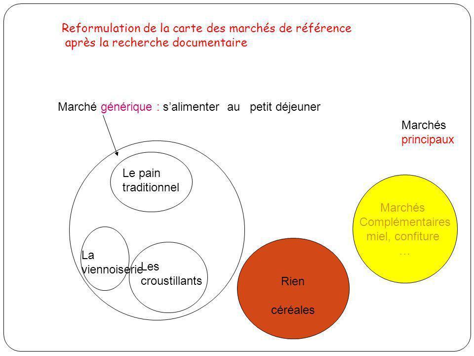 Reformulation de la carte des marchés de référence