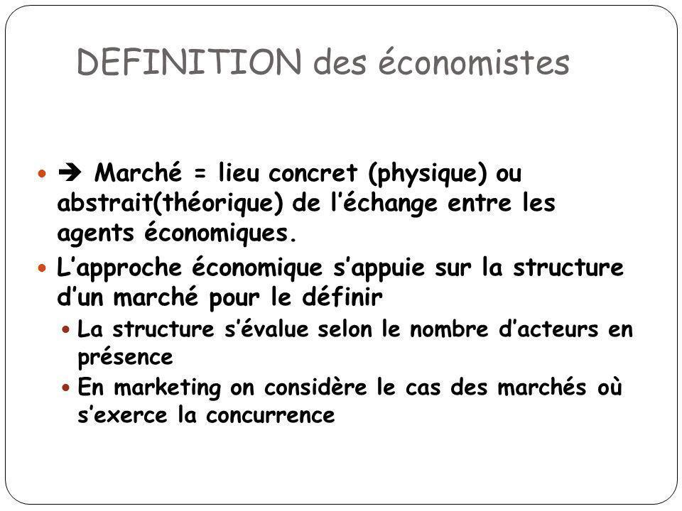 DEFINITION des économistes