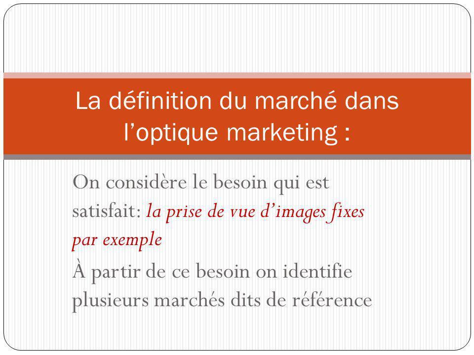 La définition du marché dans l'optique marketing :