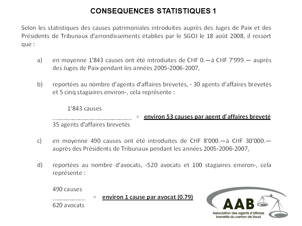 CONSEQUENCES STATISTIQUES 1