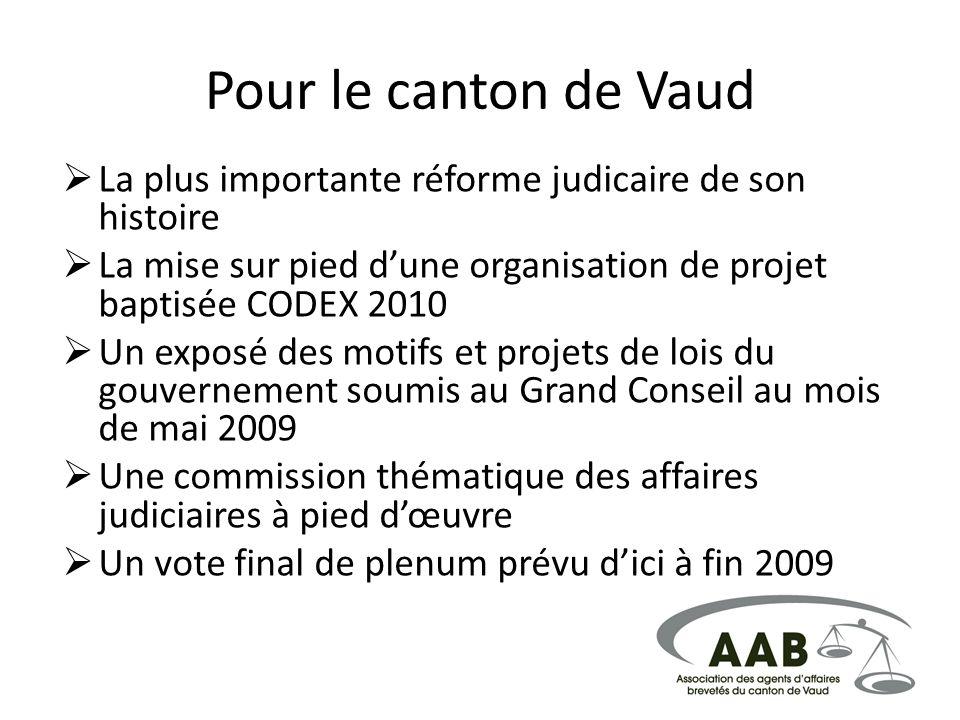 Pour le canton de Vaud La plus importante réforme judicaire de son histoire. La mise sur pied d'une organisation de projet baptisée CODEX 2010.