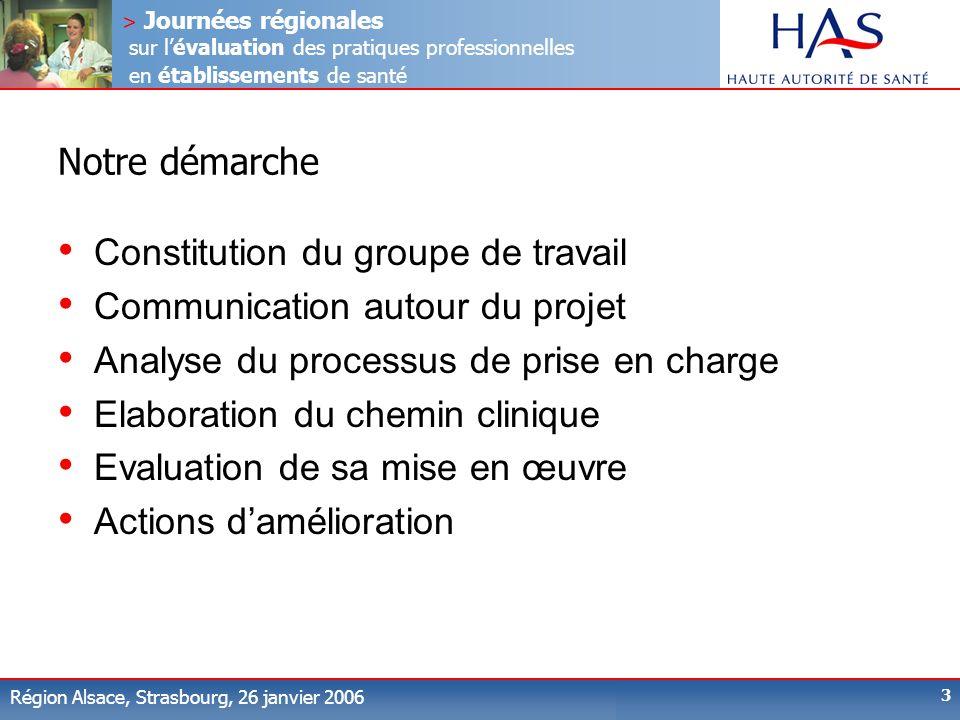 Notre démarche Constitution du groupe de travail. Communication autour du projet. Analyse du processus de prise en charge.