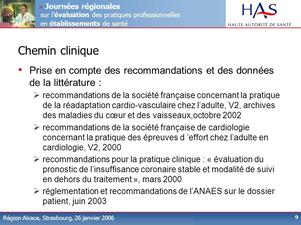 Chemin clinique Prise en compte des recommandations et des données de la littérature :