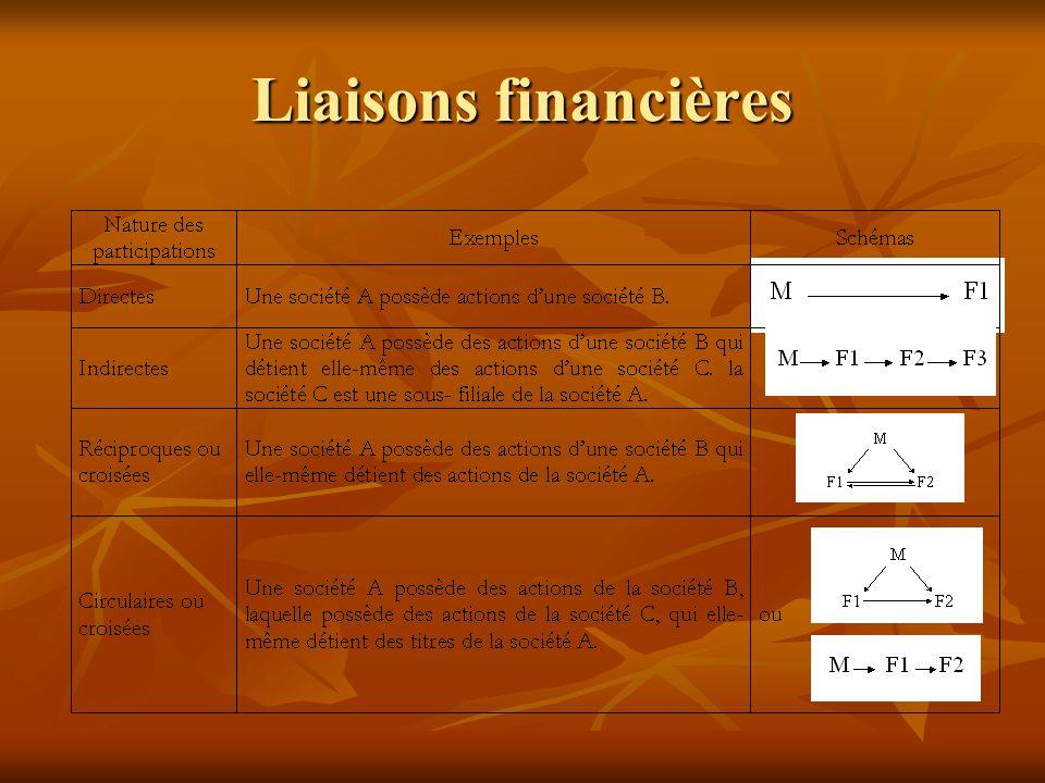 Liaisons financières