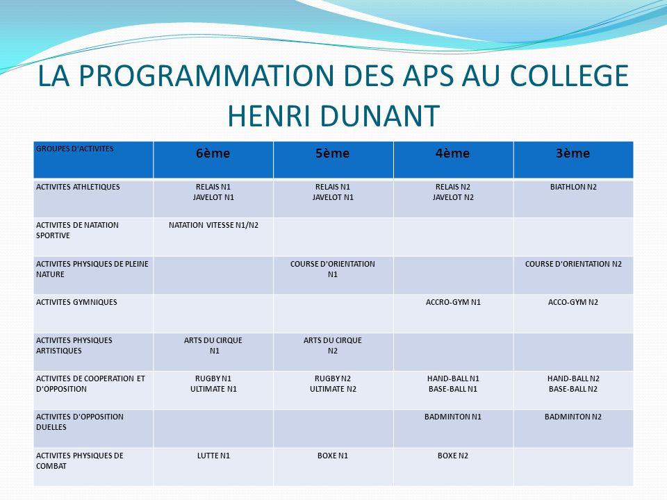 LA PROGRAMMATION DES APS AU COLLEGE HENRI DUNANT