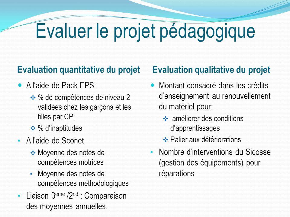 Evaluer le projet pédagogique