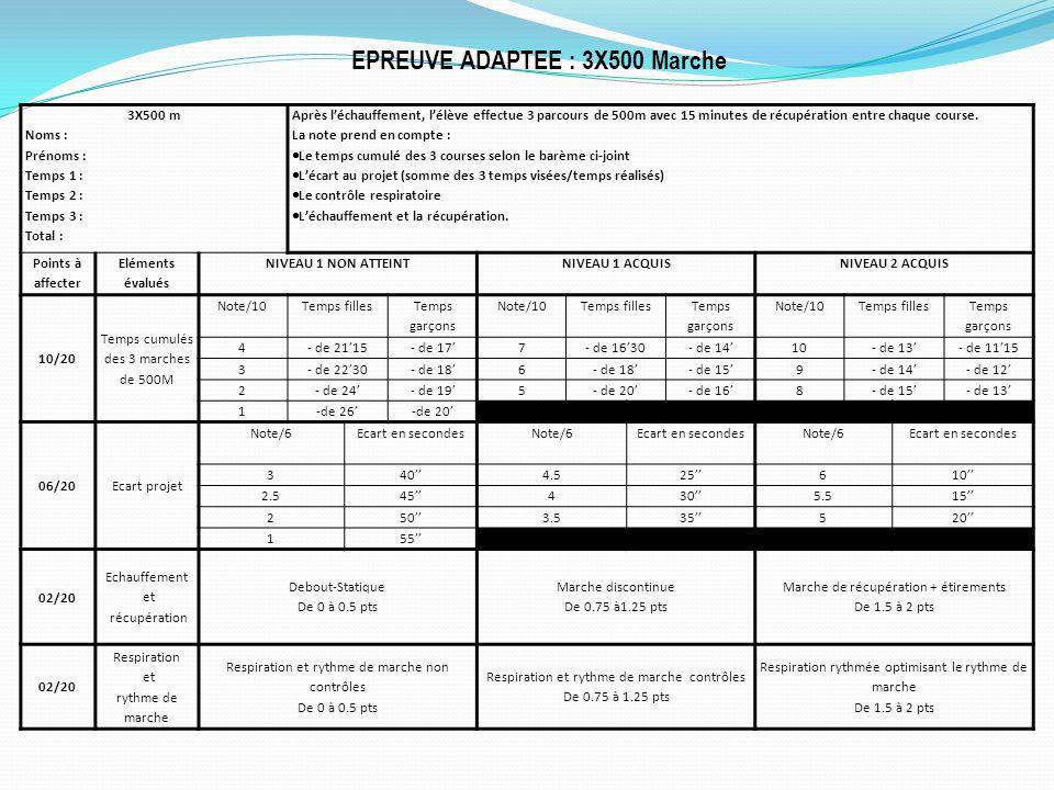 EPREUVE ADAPTEE : 3X500 Marche