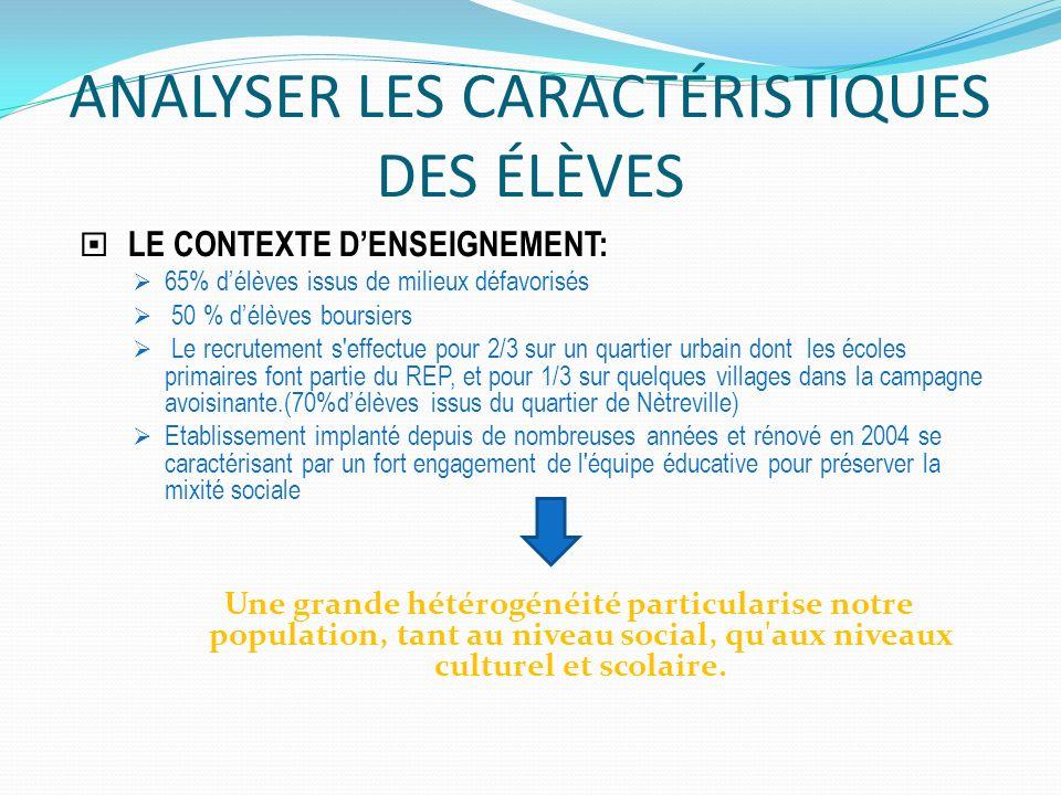 ANALYSER LES CARACTÉRISTIQUES DES ÉLÈVES