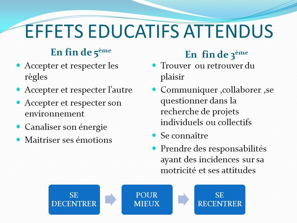 EFFETS EDUCATIFS ATTENDUS