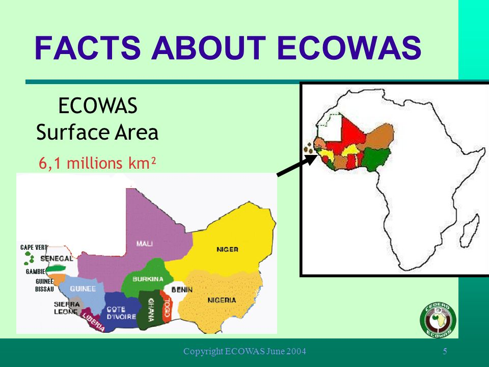 FACTS ABOUT ECOWAS ECOWAS Surface Area 6,1 millions km²