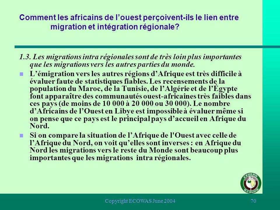 Comment les africains de l'ouest perçoivent-ils le lien entre migration et intégration régionale