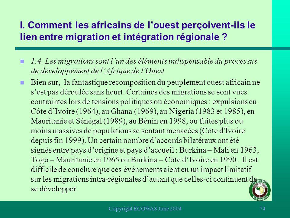 I. Comment les africains de l'ouest perçoivent-ils le lien entre migration et intégration régionale