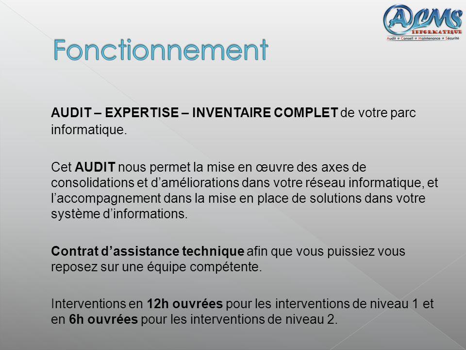 Fonctionnement AUDIT – EXPERTISE – INVENTAIRE COMPLET de votre parc informatique.
