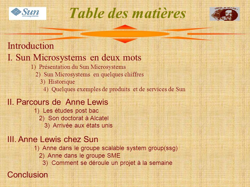 Table des matières Introduction I. Sun Microsystems en deux mots