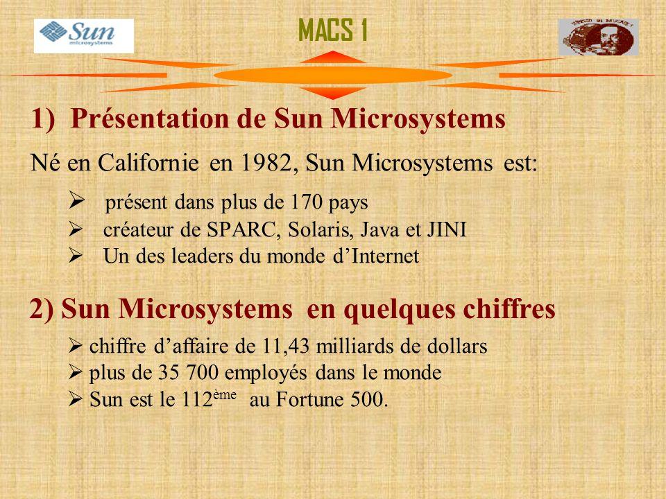 2) Sun Microsystems en quelques chiffres
