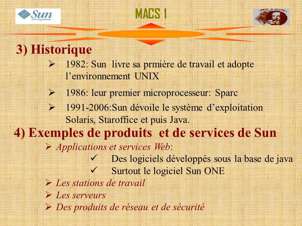 4) Exemples de produits et de services de Sun