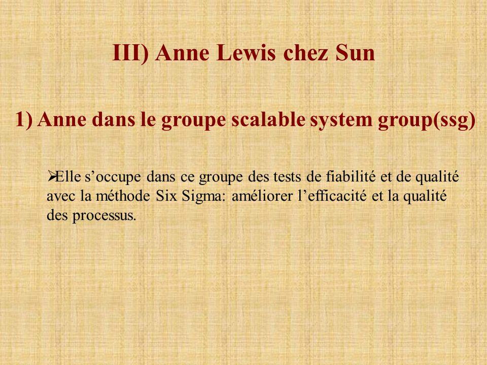 III) Anne Lewis chez Sun