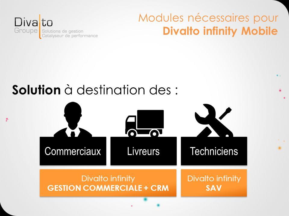 Modules nécessaires pour Divalto infinity Mobile