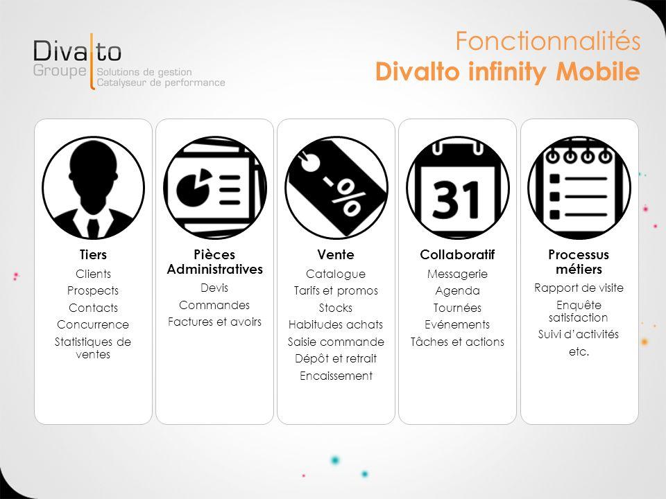 Fonctionnalités Divalto infinity Mobile
