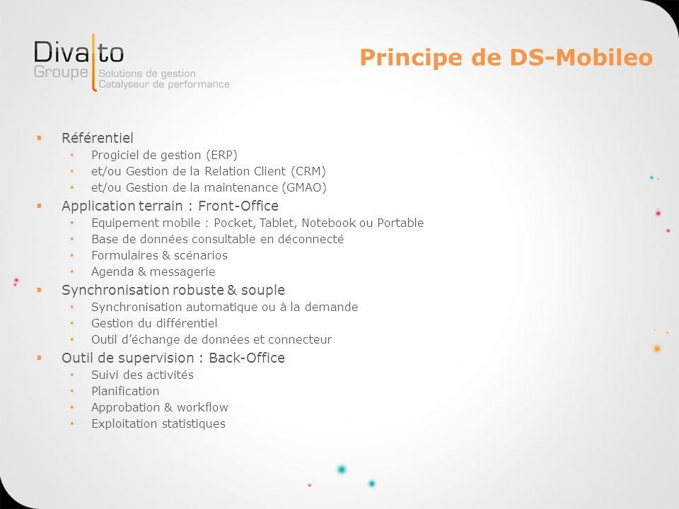 Principe de DS-Mobileo
