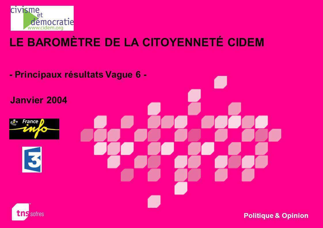 LE BAROMÈTRE DE LA CITOYENNETÉ CIDEM - Principaux résultats Vague 6 -
