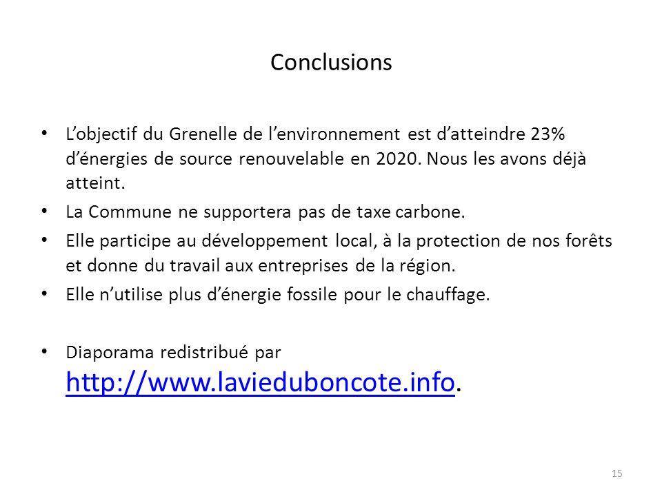Conclusions L'objectif du Grenelle de l'environnement est d'atteindre 23% d'énergies de source renouvelable en 2020. Nous les avons déjà atteint.