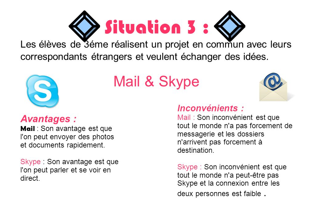 Situation 3 : Mail & Skype
