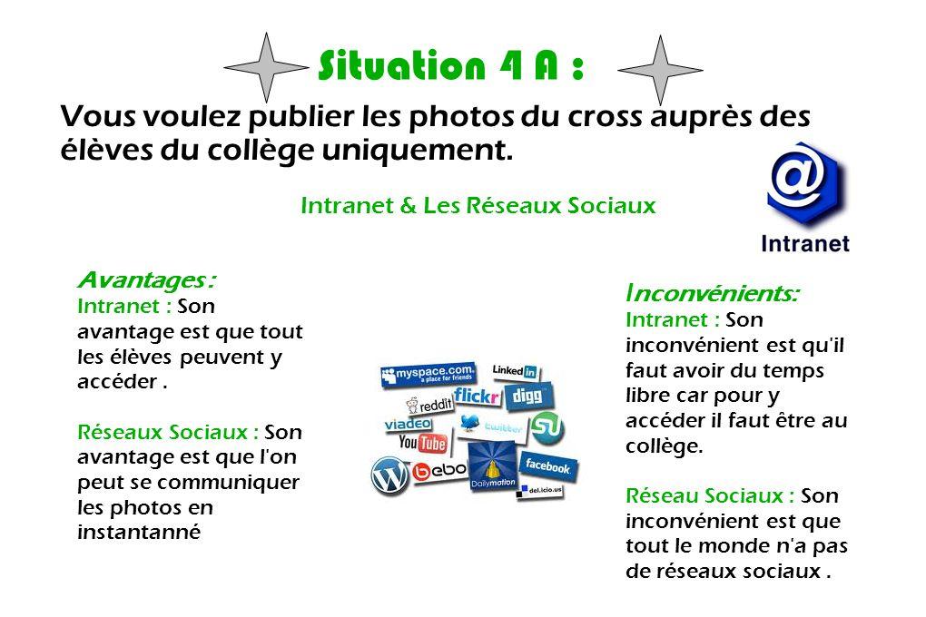 Situation 4 A : Vous voulez publier les photos du cross auprès des élèves du collège uniquement. Intranet & Les Réseaux Sociaux.