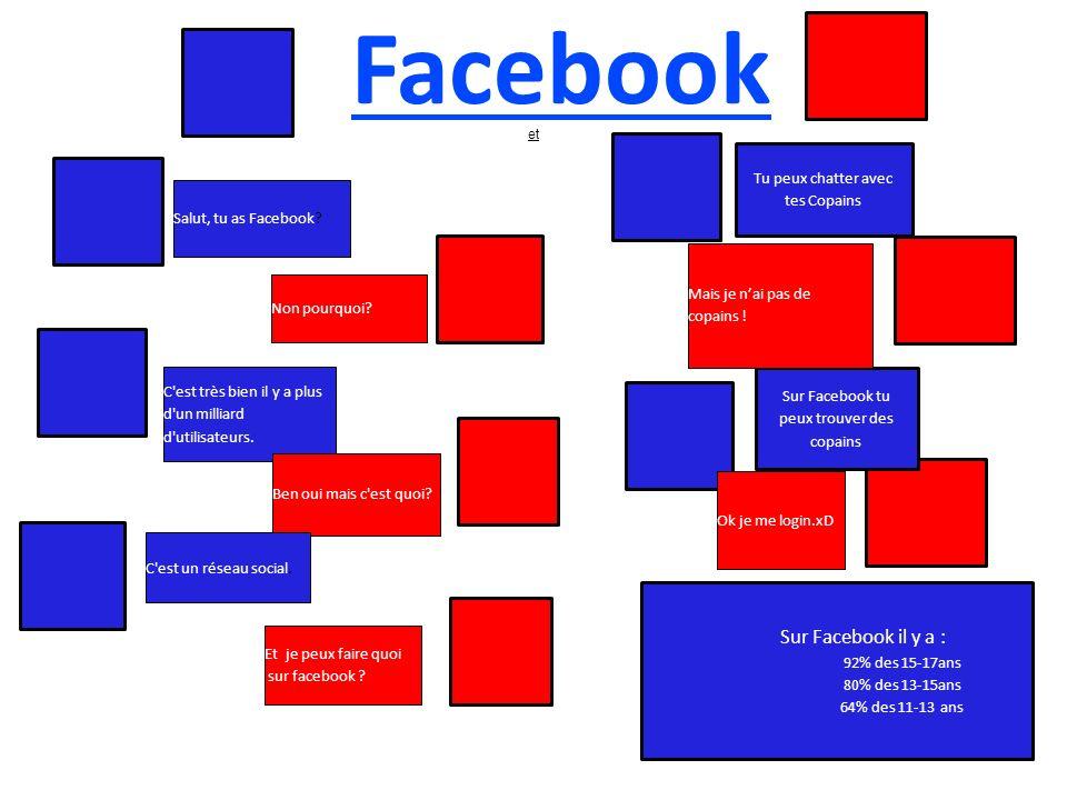 Facebook Tu peux chatter avec tes Copains Salut, tu as Facebook